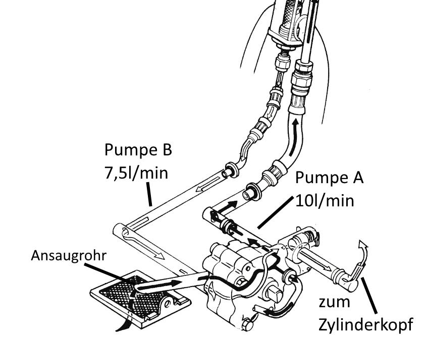 NX650 Ölstand messen (SLR650, FMX650, XR650L et al.) - der ... on